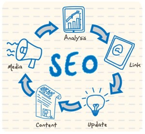 search-engine-optimisation-beaconsfield